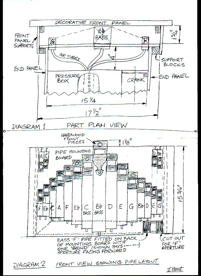 The John Smith Busker Organ - Pipe layout